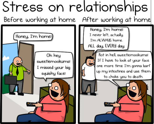 working from home relationships