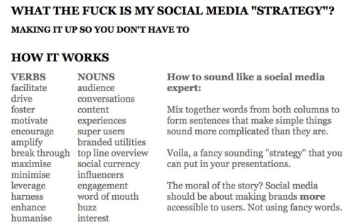 """What the fuck is my social media """"strategy""""?"""